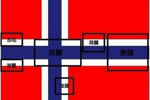 揭秘挪威国旗的秘密,隐藏着六个国家的国旗(惊掉你下巴)